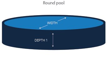 Round or oval pool